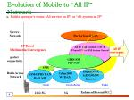 evolution of mobile to all ip network