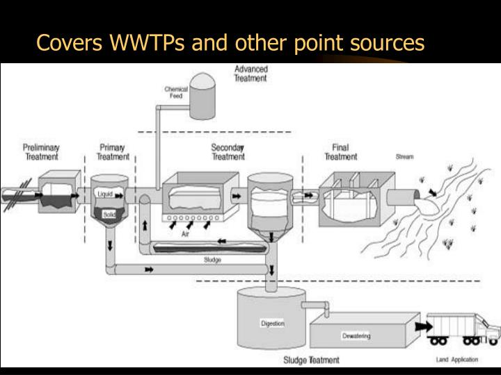 Covers WWTPs and other point sources
