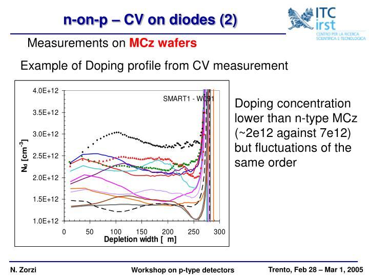 n-on-p – CV on diodes (2)