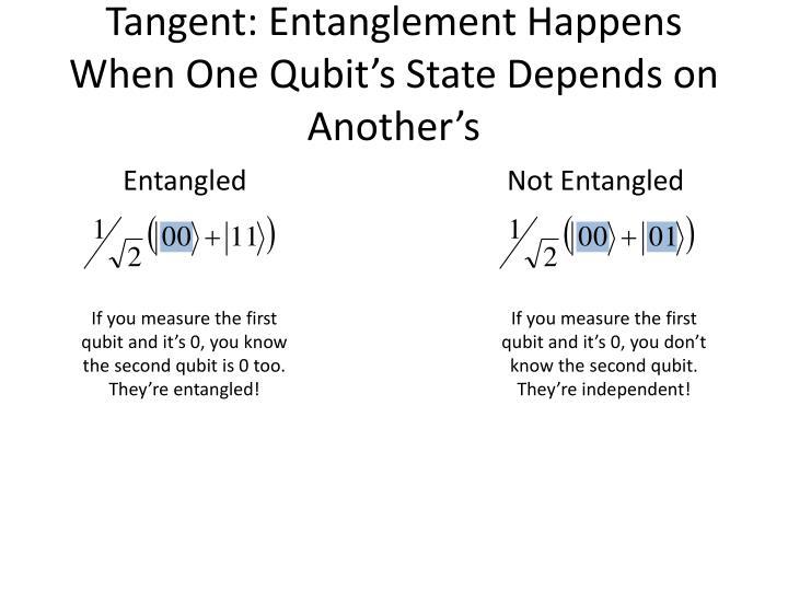 Tangent: Entanglement Happens When One