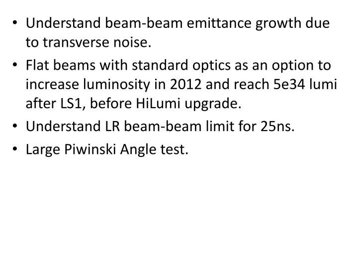 Understand beam-beam