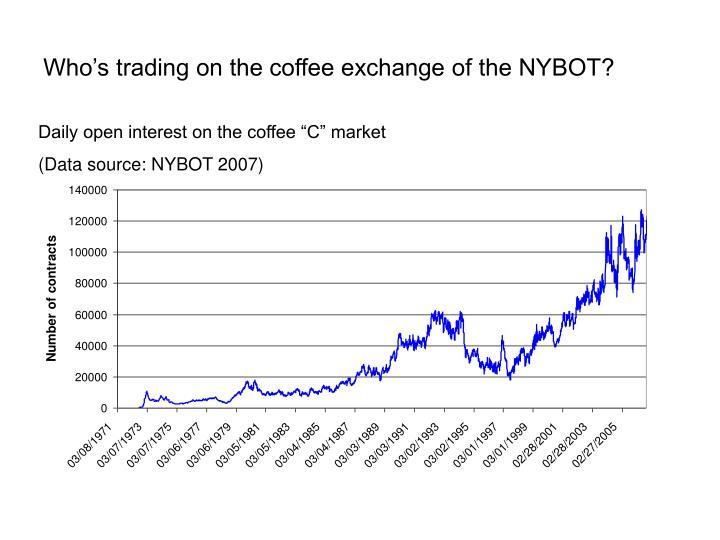 In den sechziger und siebziger Jahren des vorigen Jahrhunderts betrachtete man Horten als Vorbeugung gegen einen plötzlichen Preisverfall bei Gütern wie Kaffee, Kakao und Gummi.