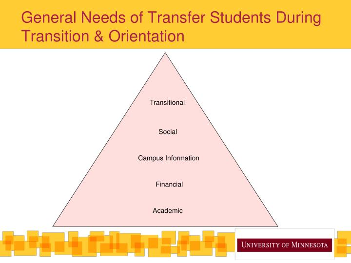 General Needs of Transfer Students During Transition & Orientation