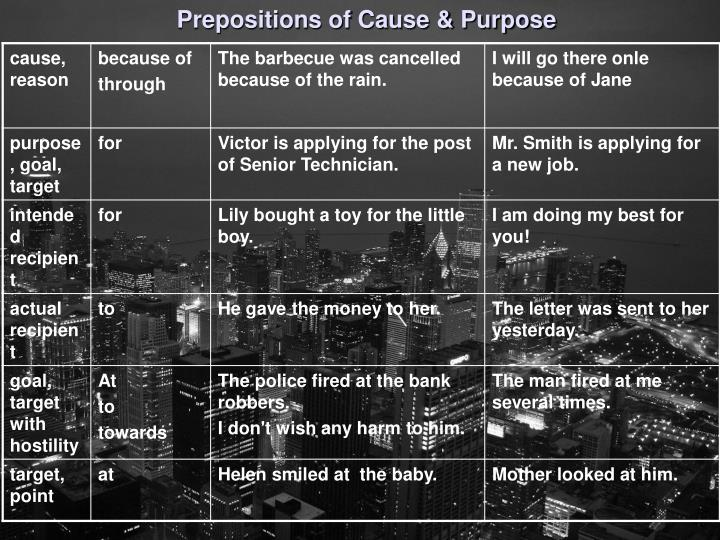 Prepositions of Cause & Purpose