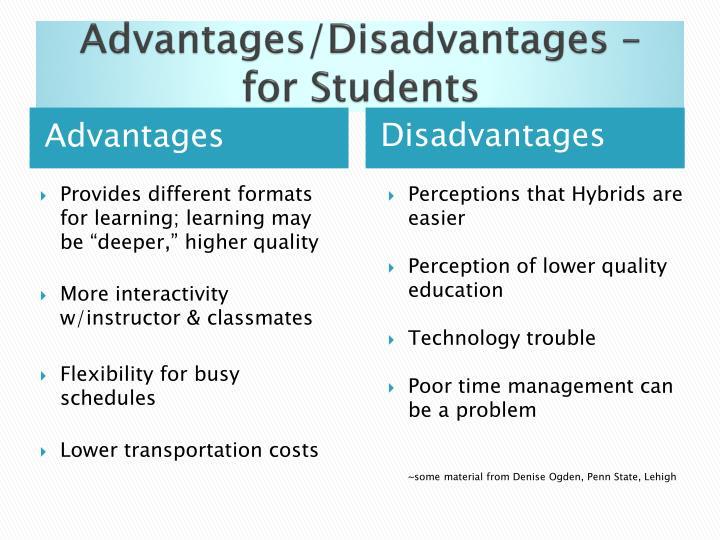 advantages and disadvantages of part time job for student In disadvantages of students having part time jobs essay some countries, many more people are jun 17, 2013 wendy mogel, author of the dissertation preface write blessing of a skinned knee and the blessing of a b minus-- and a disadvantages of students having part time jobs essay parenting genius, in my opinion -- says that kids need.