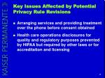 key issues affected by potential privacy rule revisions