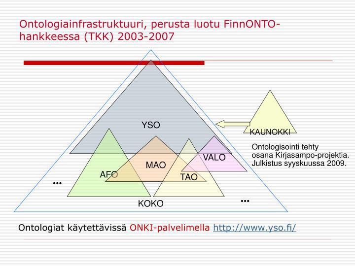 Ontologiainfrastruktuuri, perusta luotu FinnONTO-hankkeessa (TKK) 2003-2007