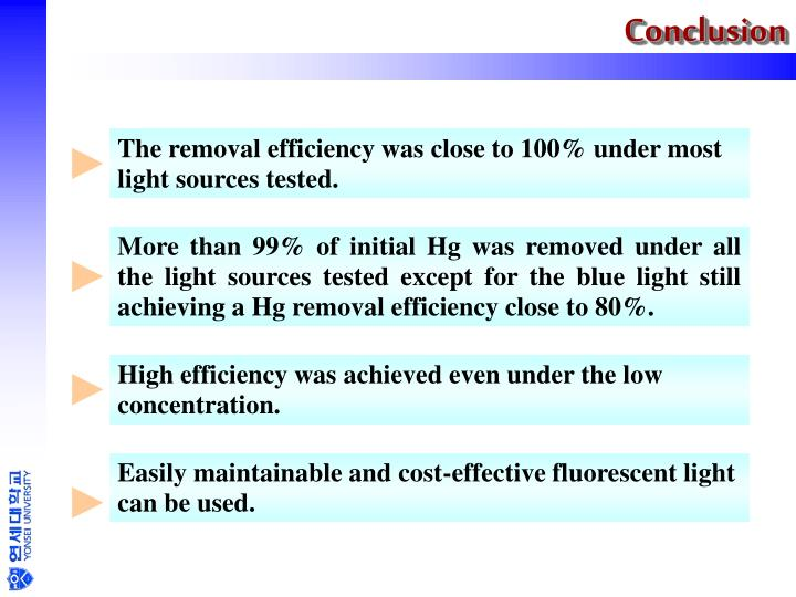 The removal efficiency was close to 100% under most light sources tested.