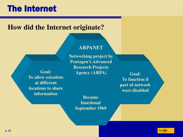 origin of the internet essay 90 — vine 124 how it all began: a brief history of the internet by alice keefer and tomas baiget when an article on the history of the internet was.