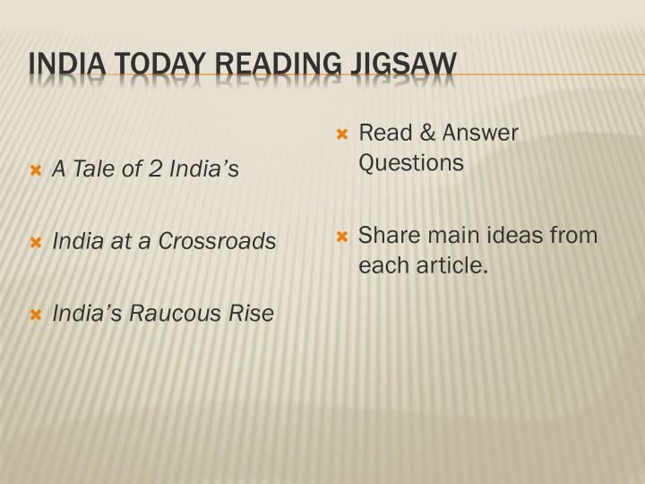 India Today Reading Jigsaw
