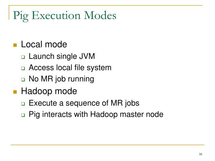Pig Execution Modes