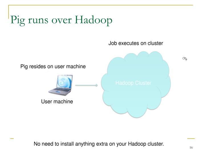 Pig runs over Hadoop