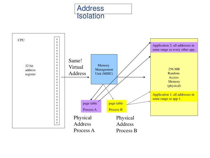 Address Isolation