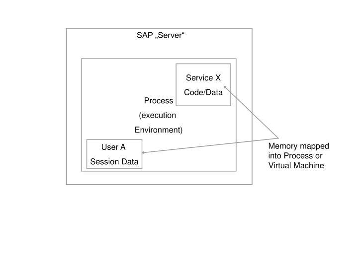 """SAP """"Server"""""""