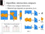 algorithm intersection compacts