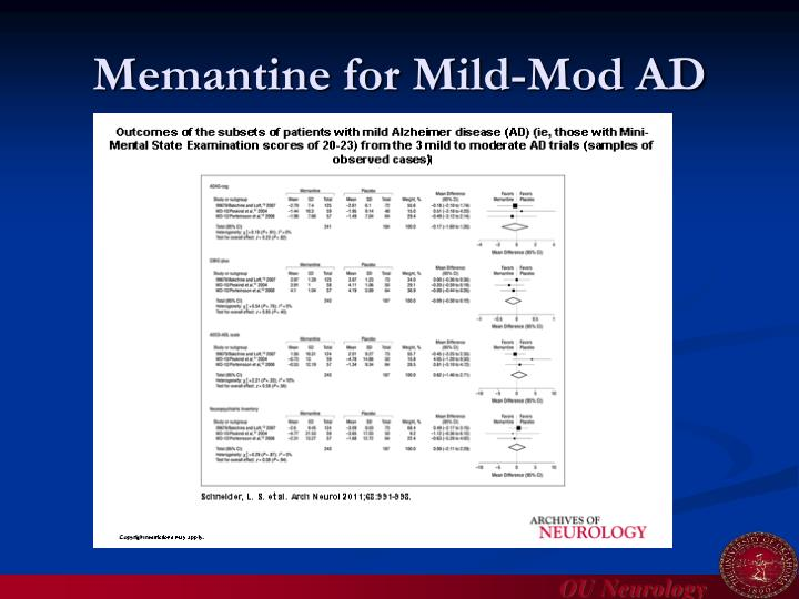 Memantine for Mild-Mod AD