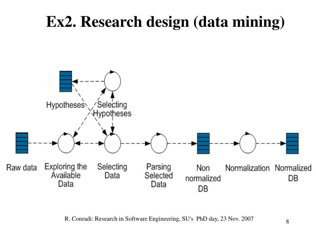 Phd research proposal data mining