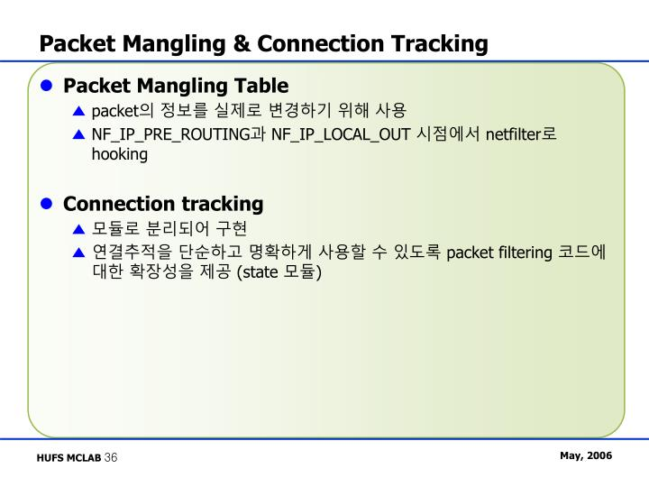 Packet Mangling & Connection Tracking