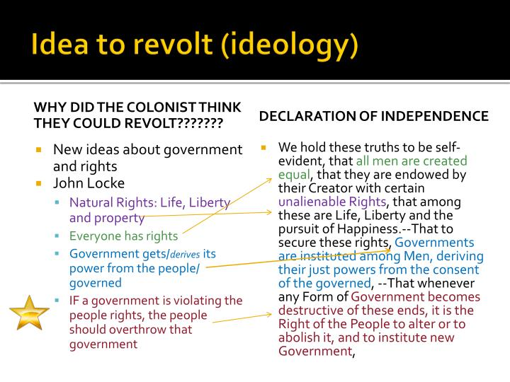 Idea to revolt (ideology)