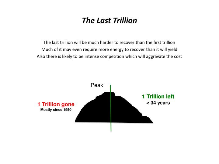 The Last Trillion