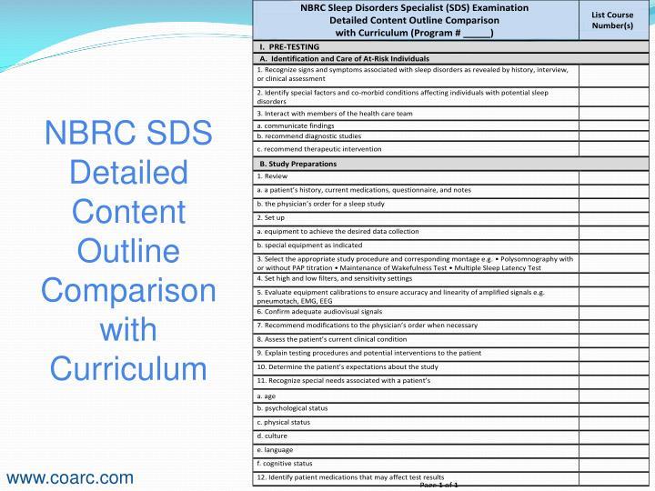 NBRC SDS