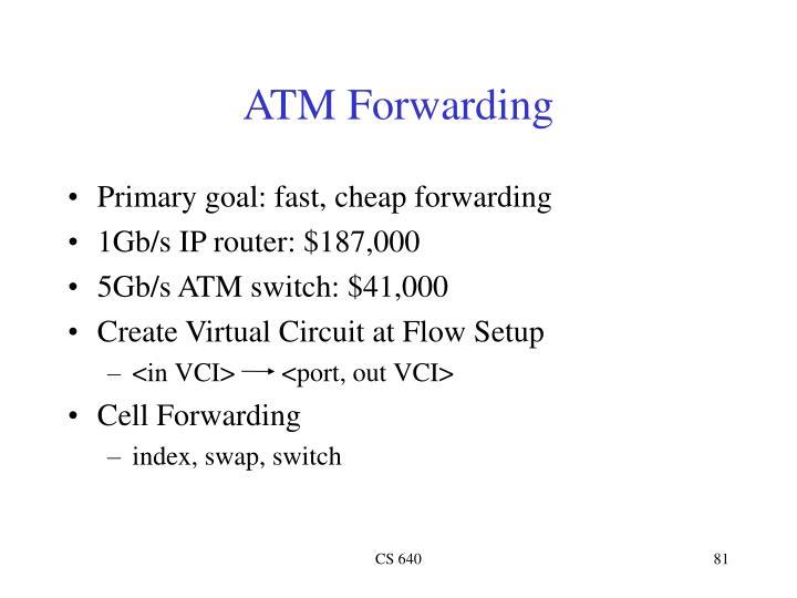 ATM Forwarding