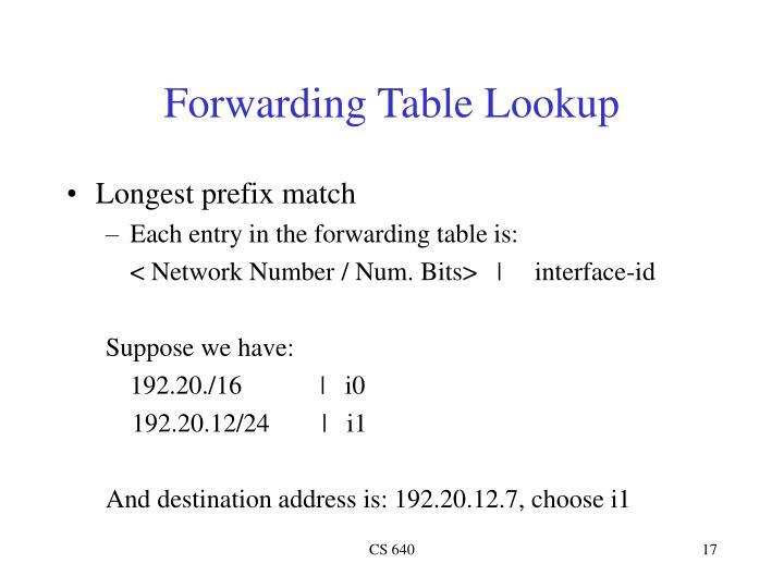 Forwarding Table Lookup