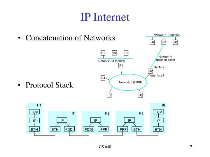 Network 1 (Ethernet)