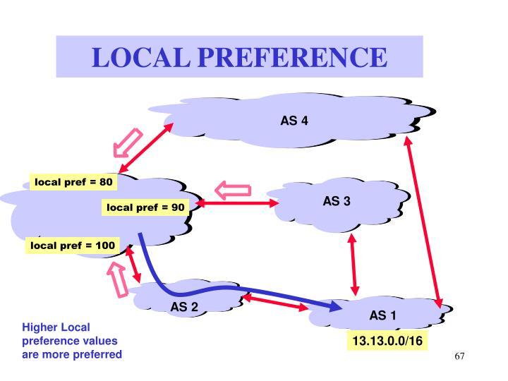 local pref = 80