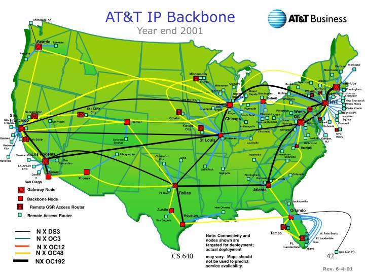 AT&T IP Backbone