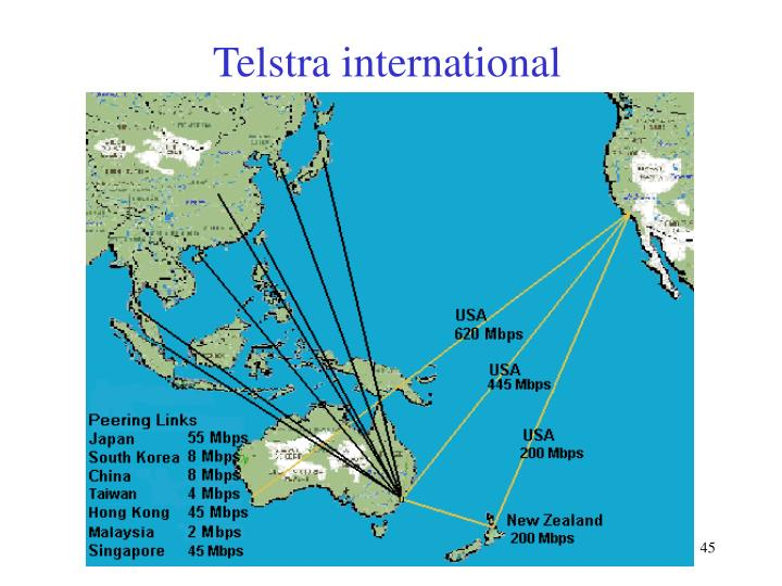 Telstra international