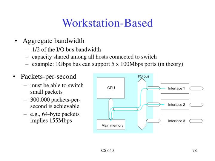 Packets-per-second