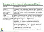 problems of ji projects development in ukraine