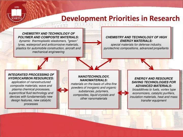 Development Priorities in Research