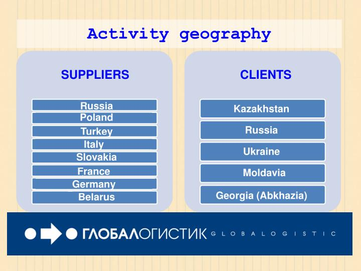 Activity geography