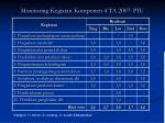 monitoring kegiatan komponen 4 ta 200 7 piu