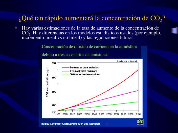 ¿Qué tan rápido aumentará la concentración de CO