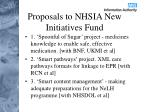 proposals to nhsia new initiatives fund