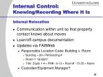 internal control knowing recording where it is