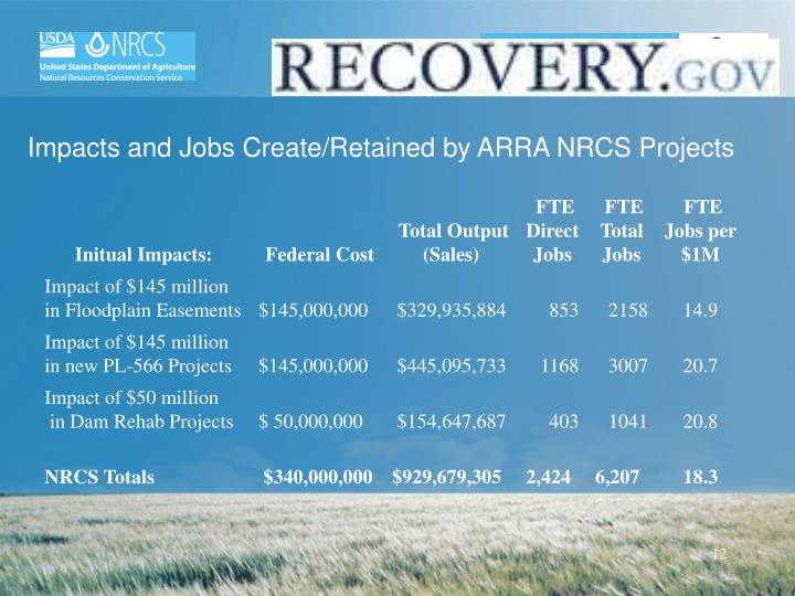 Impacts and Jobs Create/Retained by ARRA NRCS Projects