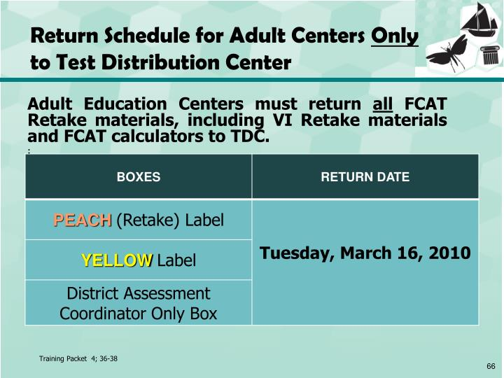 Return Schedule for Adult Centers