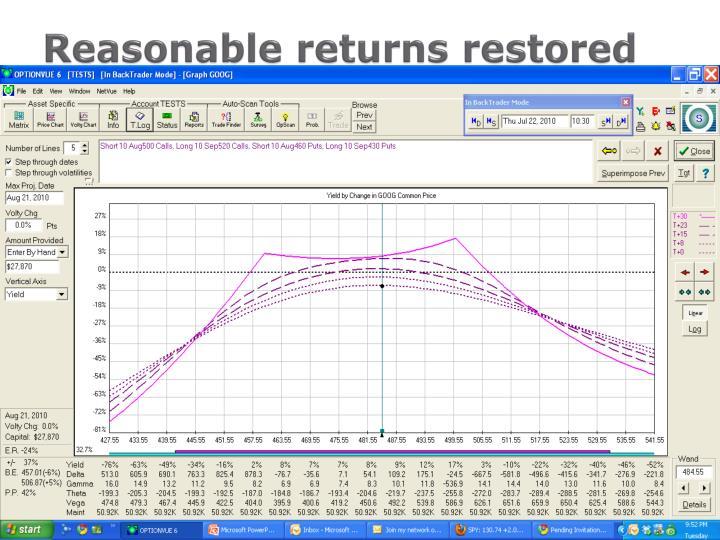 Reasonable returns restored