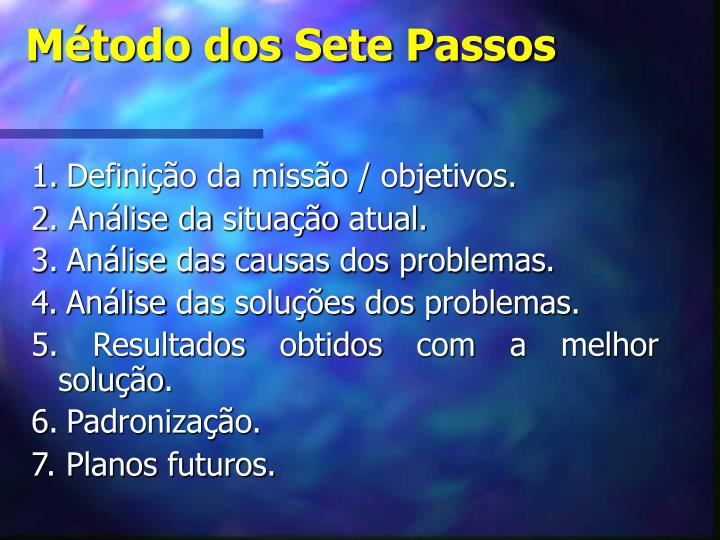 Método dos Sete Passos