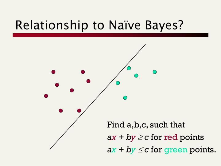 Relationship to Naïve Bayes?