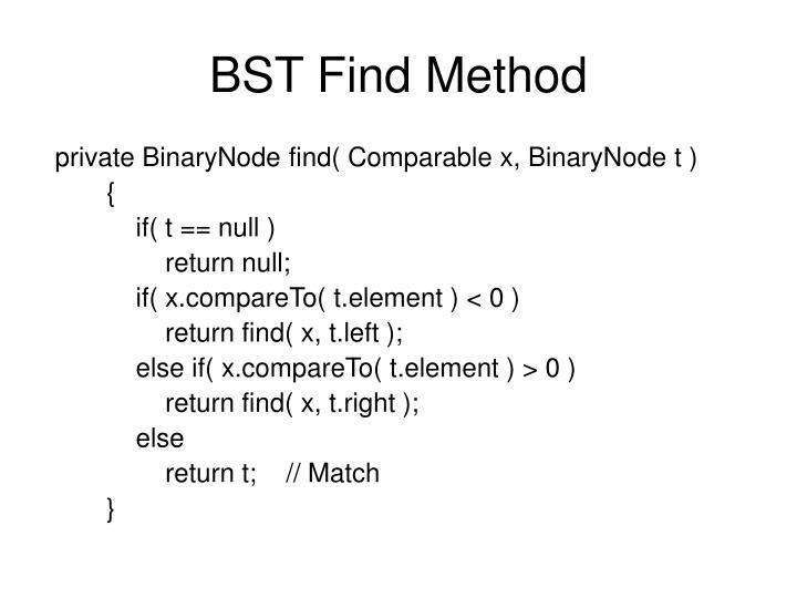 BST Find Method
