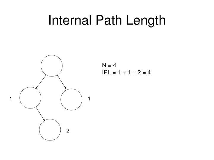 Internal Path Length