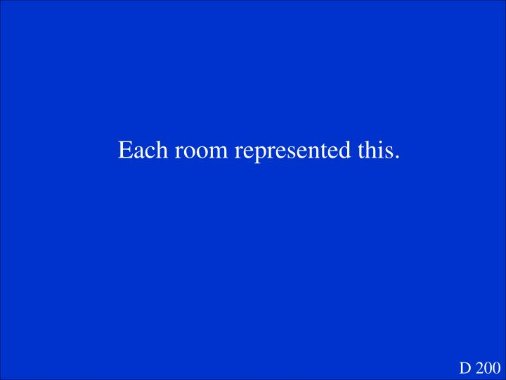 Each room represented this.