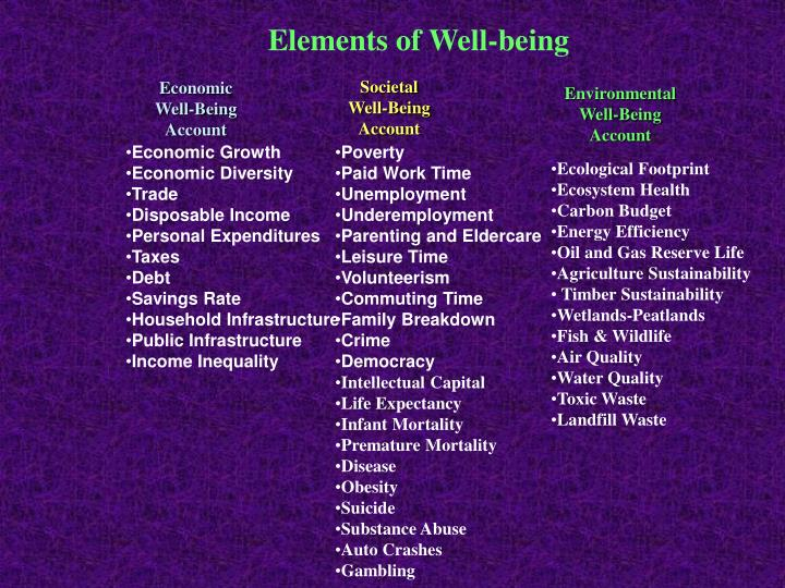 Elements of Well-being