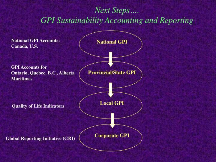 Provincial/State GPI
