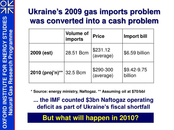 Ukraine's 2009 gas imports problem was converted into a cash problem